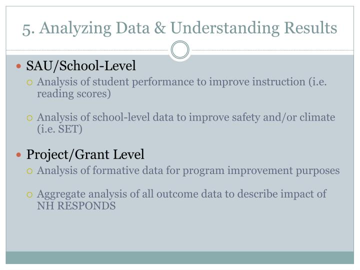 5. Analyzing Data & Understanding Results