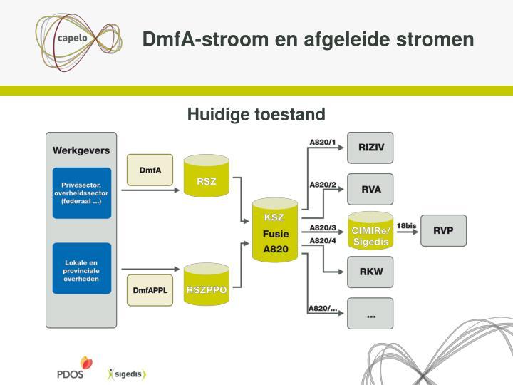 DmfA-stroom en afgeleide stromen