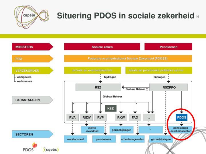 Situering PDOS in sociale zekerheid