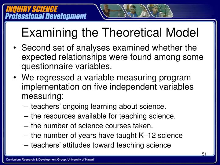 Examining the Theoretical Model
