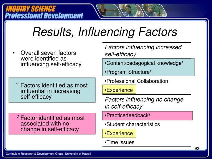 Results, Influencing Factors