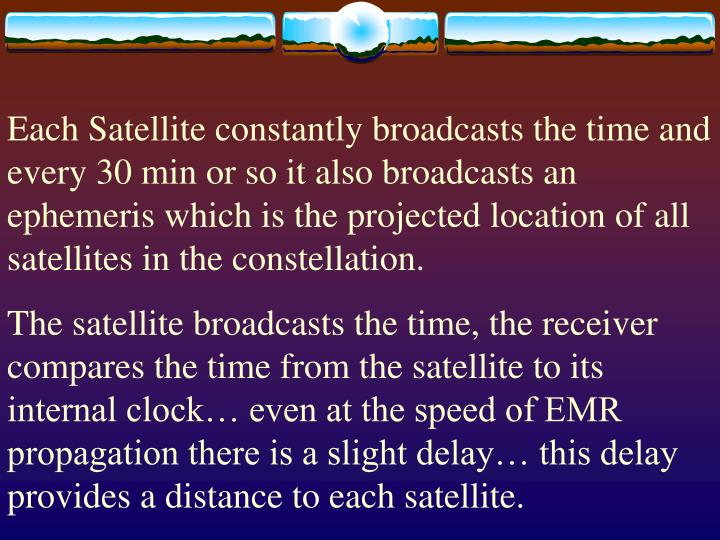 Each Satellite constantly broadcasts the time and every 30 min or so it also broadcasts an ephemeris...
