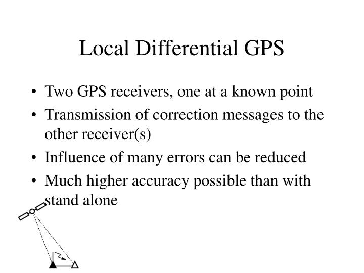 Local Differential GPS