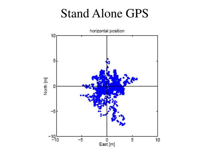 Stand Alone GPS