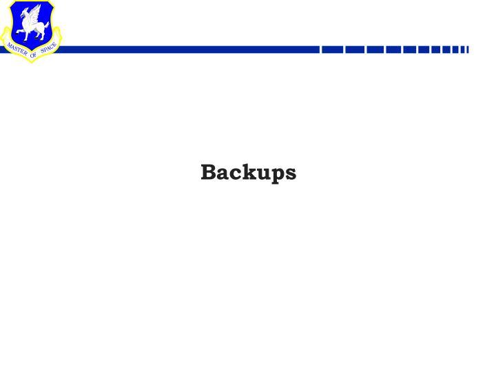 Backups