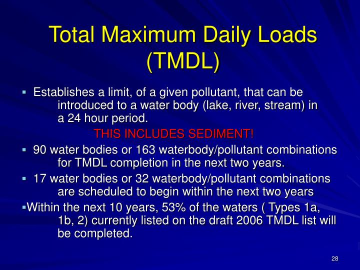 Total Maximum Daily Loads
