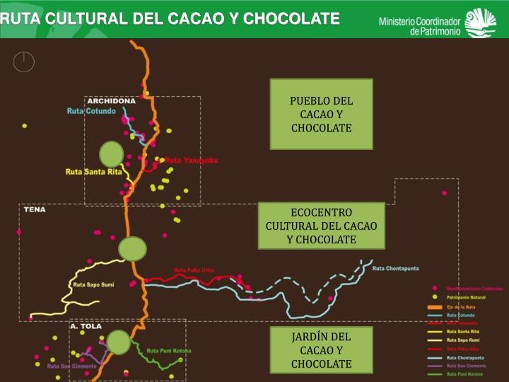 RUTA CULTURAL DEL CACAO Y CHOCOLATE