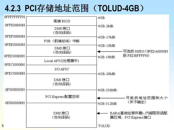 4.2.3  PCI