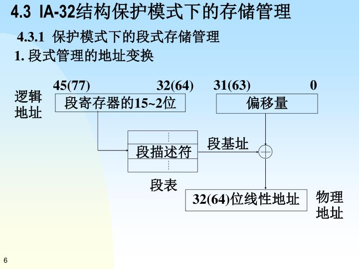 4.3  IA-32