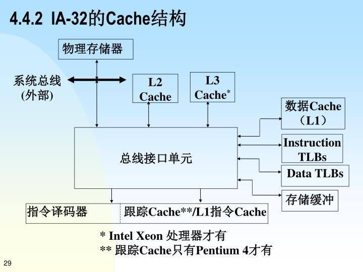 4.4.2  IA-32
