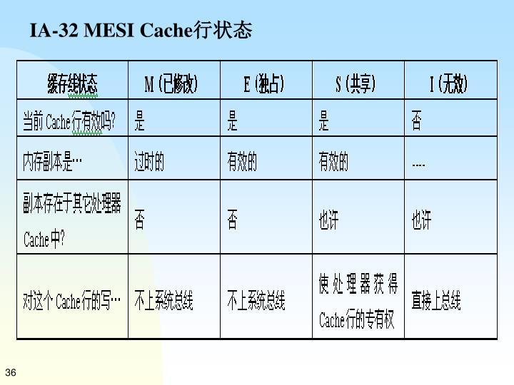 IA-32 MESI Cache