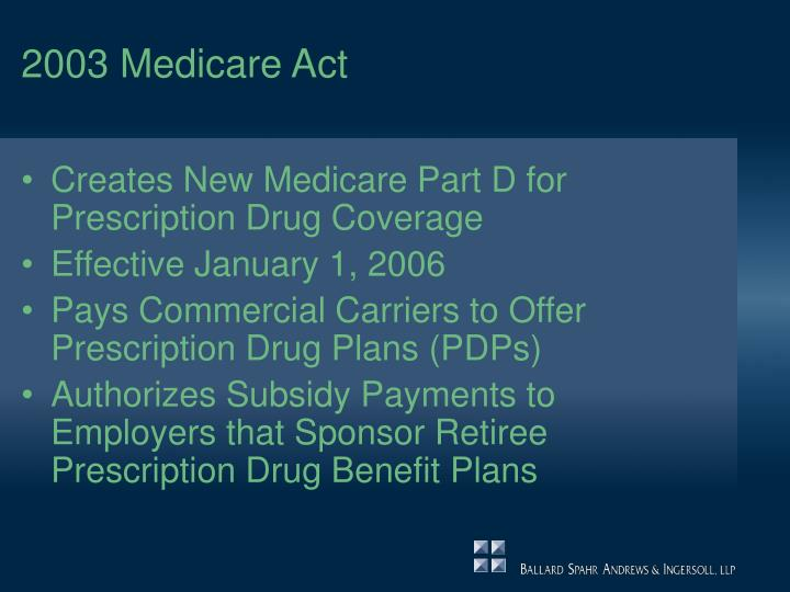 2003 Medicare Act