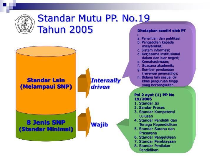 Standar Mutu PP. No.19