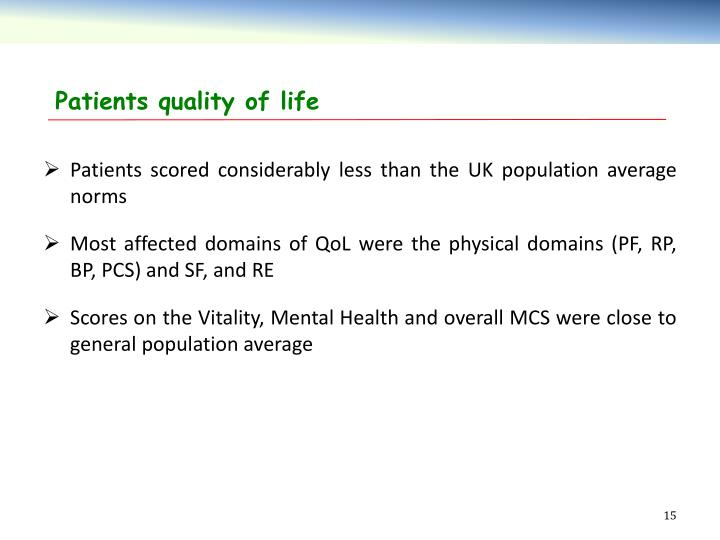 Patients quality of life
