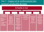 axe 1 l appui et le renforcement des secteurs productifs de base1