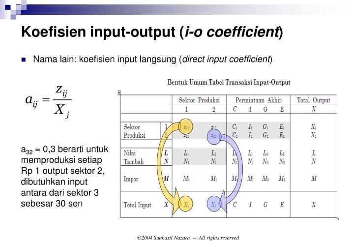 Koefisien input-output (