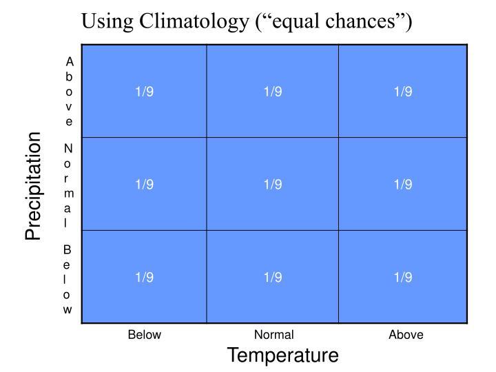 """Using Climatology (""""equal chances"""")"""