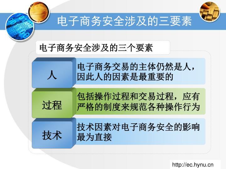 电子商务安全涉及的三要素
