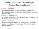 corkcrash dataset content type mapped on sa phases