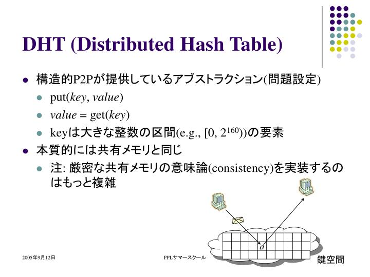 DHT (Distributed Hash Table)
