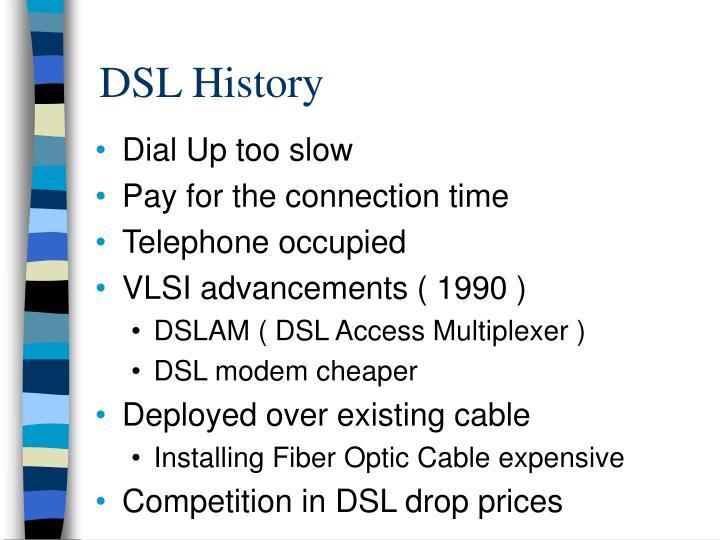 DSL History