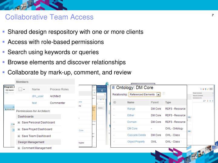 Collaborative Team Access