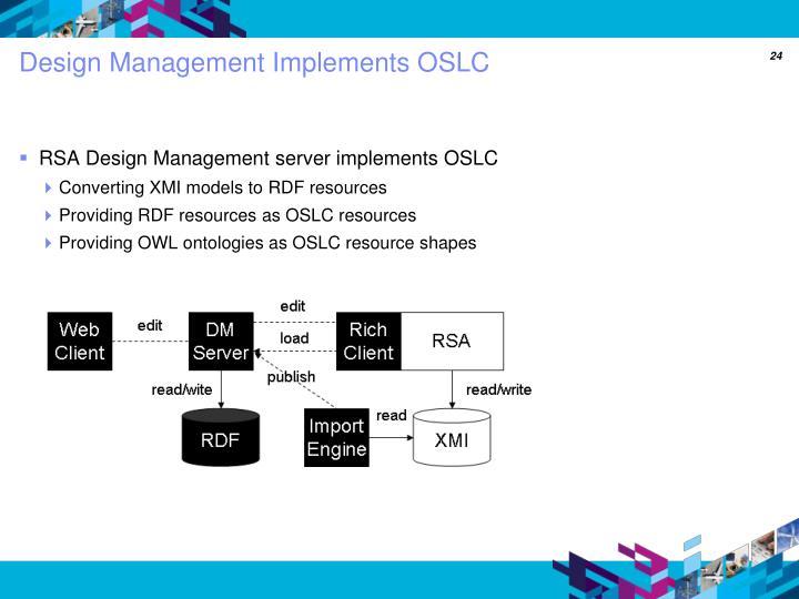Design Management Implements OSLC