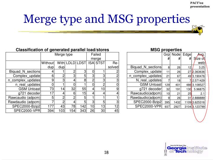 Merge type and MSG properties