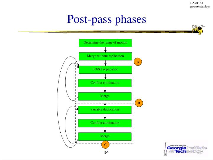 Post-pass phases