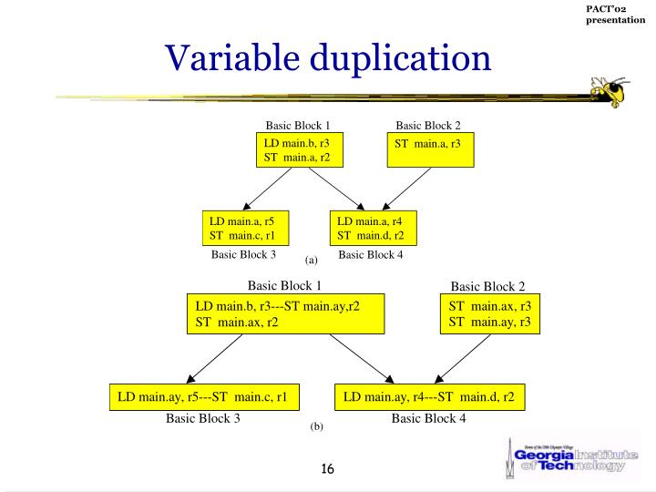 Variable duplication