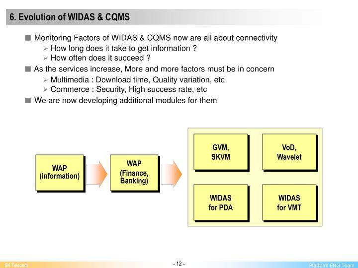 6. Evolution of WIDAS & CQMS