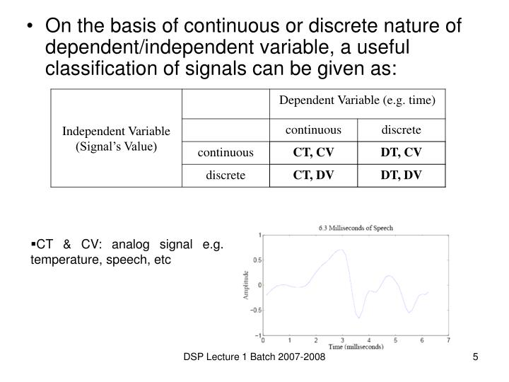 On the basis of continuous or discrete nature of dependent/independent variable, a useful classification of signals can be given as:
