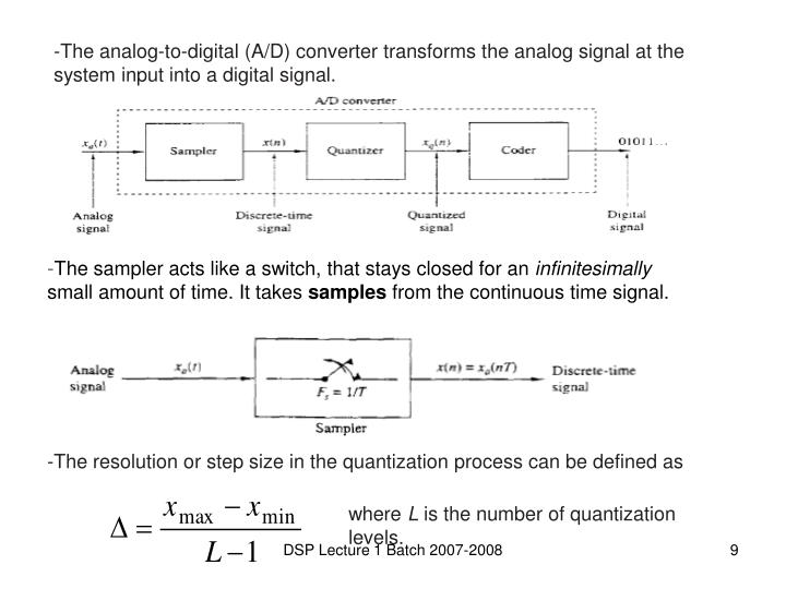 The analog-to-digital (A/D) converter transforms the analog signal at the system input into a digital signal.