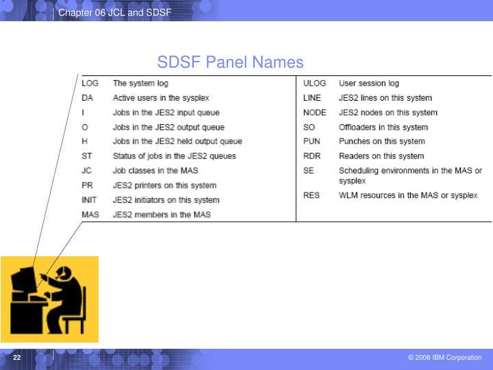 SDSF Panel Names