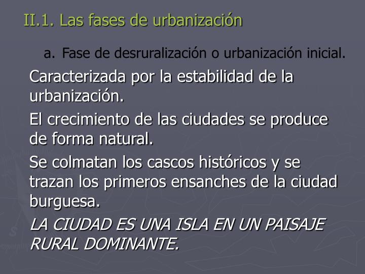 II.1. Las fases de urbanización