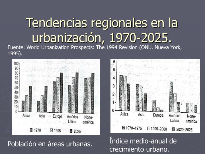 Tendencias regionales en la urbanización, 1970-2025.