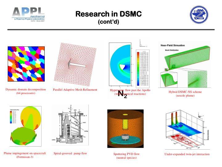 Research in DSMC