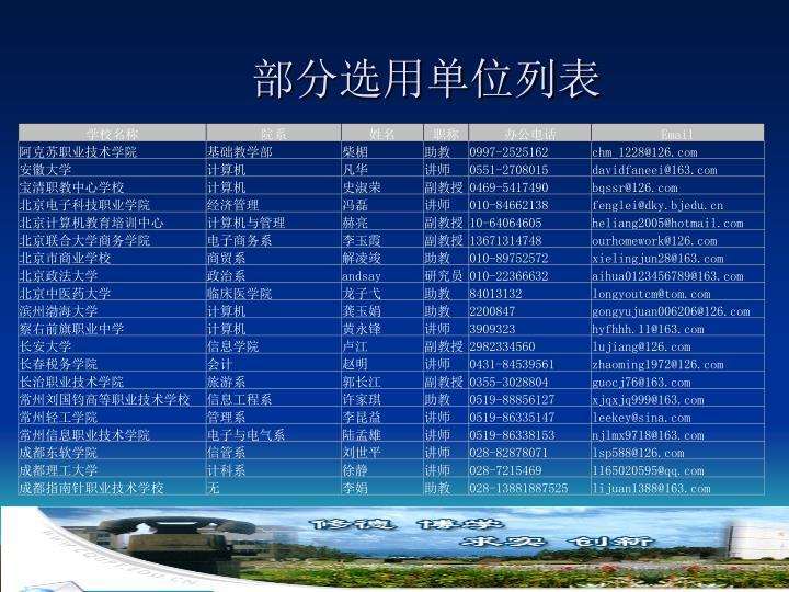 部分选用单位列表