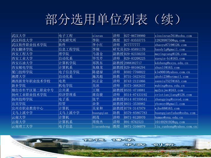 部分选用单位列表(续)