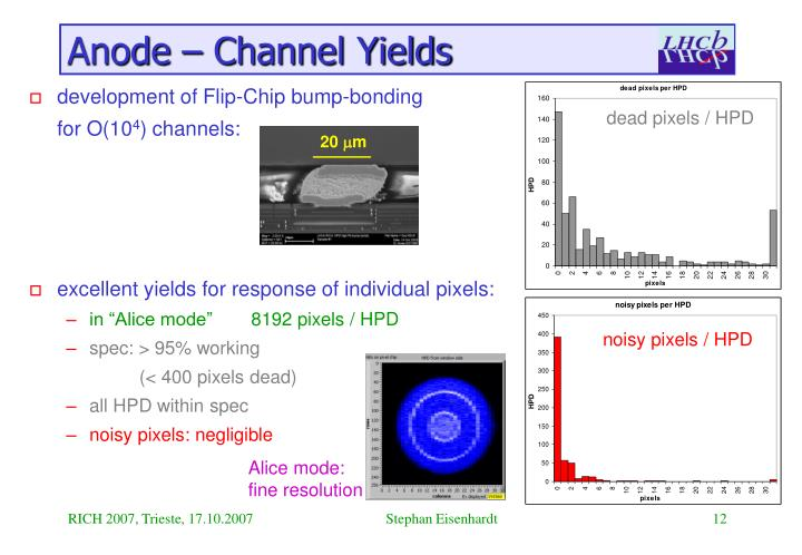 Anode – Channel Yields