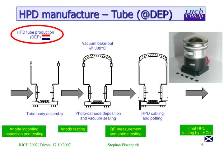 HPD manufacture – Tube (@DEP)
