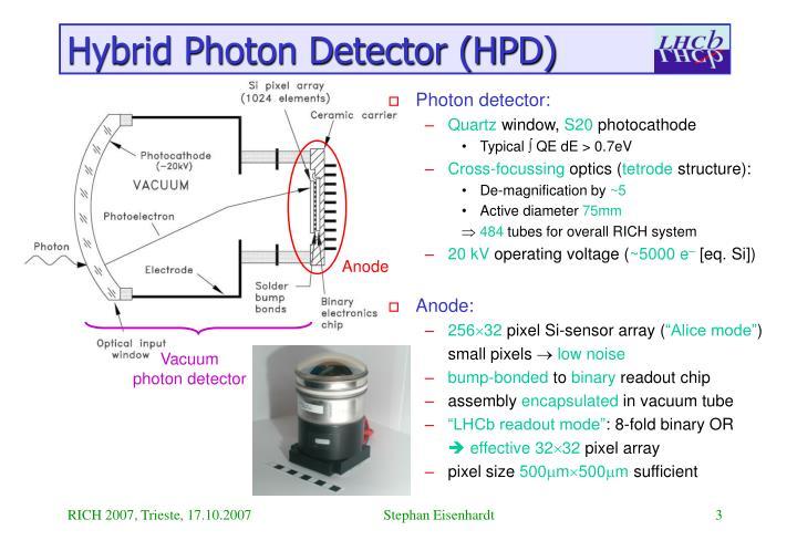 Hybrid Photon Detector (HPD)