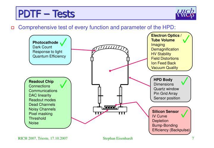 PDTF – Tests