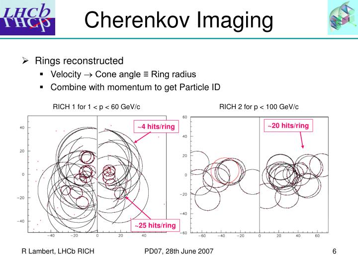 Cherenkov Imaging