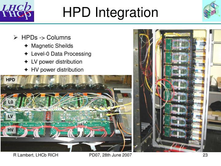 HPD Integration