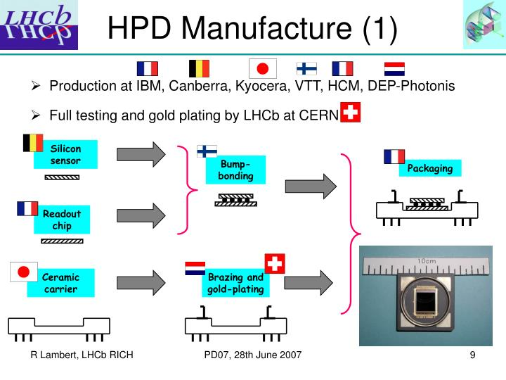 HPD Manufacture (1)