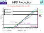 hpd production