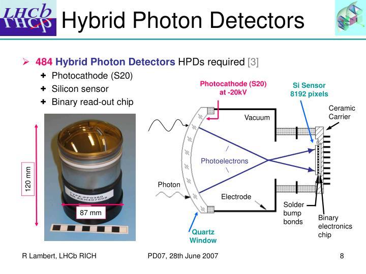 Photocathode (S20)