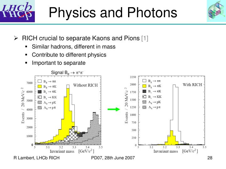 Physics and Photons