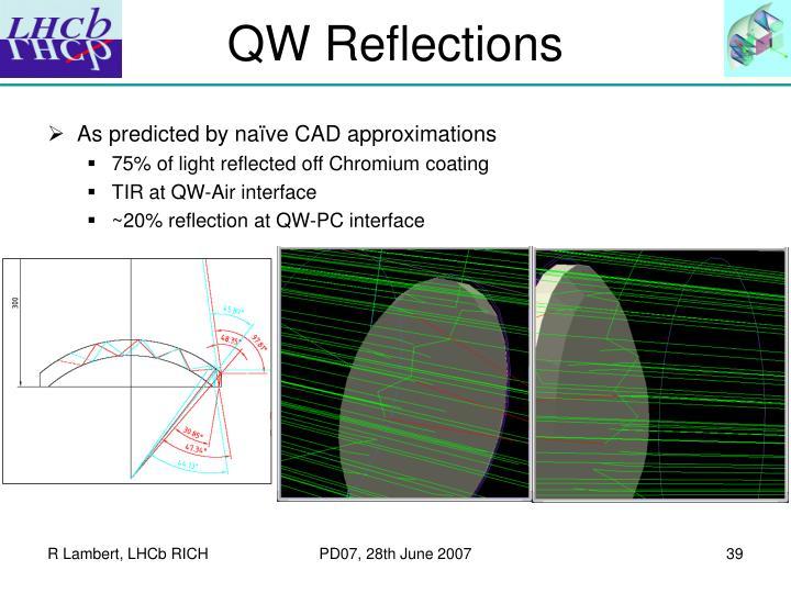 QW Reflections